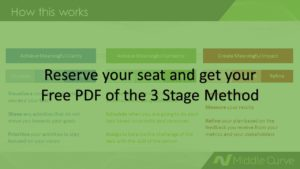 Reserve your seat and get your free PDF of the three stage method